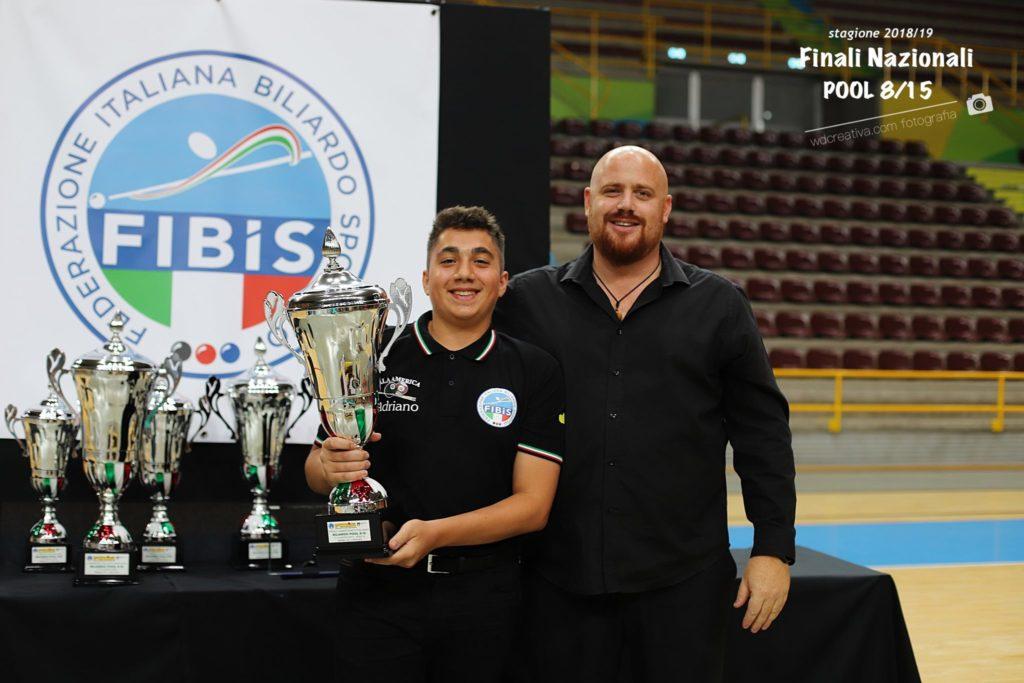 Finali Nazionali Fibis 8/15 Serie A – 2019