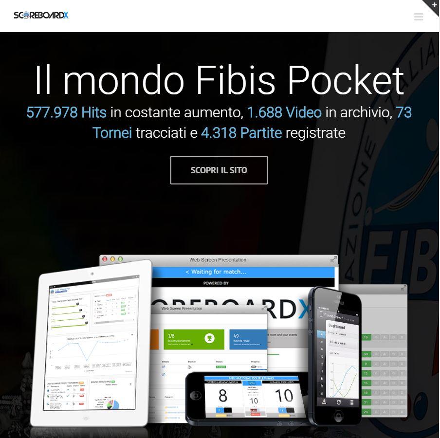 Chiude il sito fibis.scoreboardx.com